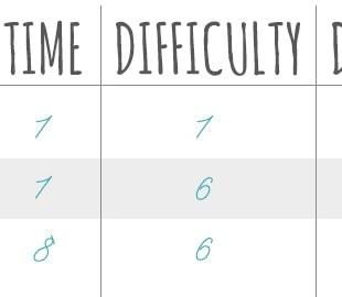 super summer challenge: making adjustments