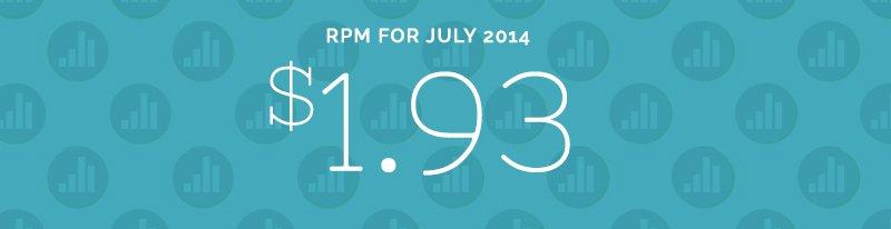 income-rpm