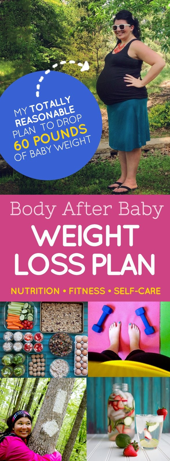 Body After Baby Weight Loss Plan