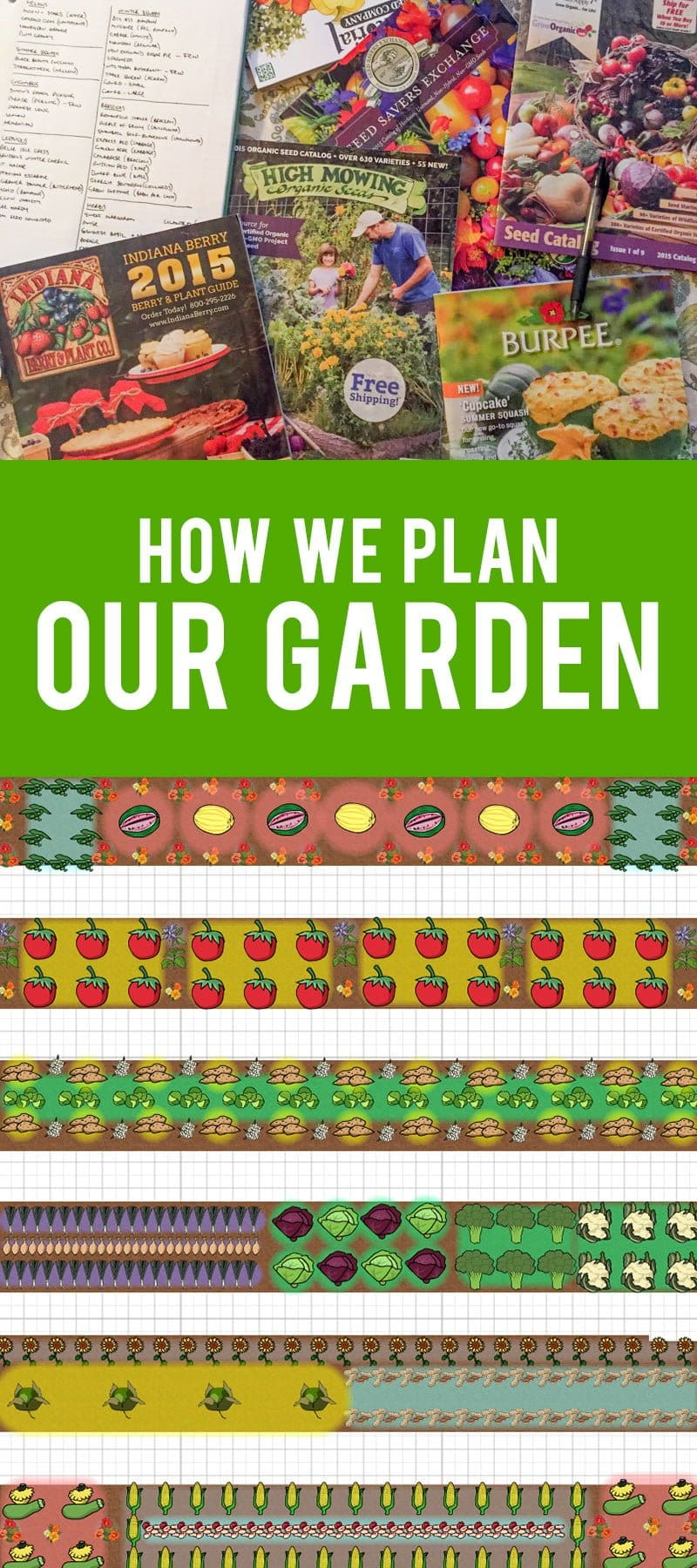 our 2015 garden plan and how we made it
