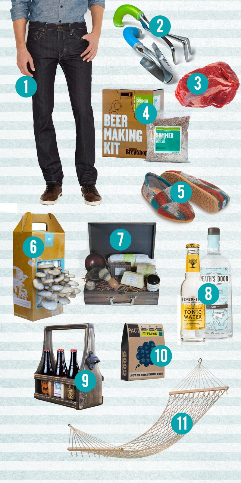 Eco-Friendly Father's Day Gift Ideas