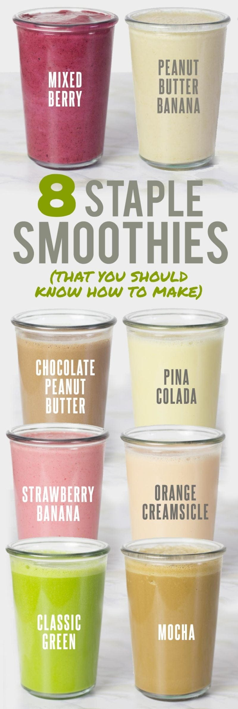 '8 Staple Smoothies That You Should Know How to Make' from the web at 'https://wholefully.com/wp-content/uploads/2016/01/pin-800x2383.jpg'
