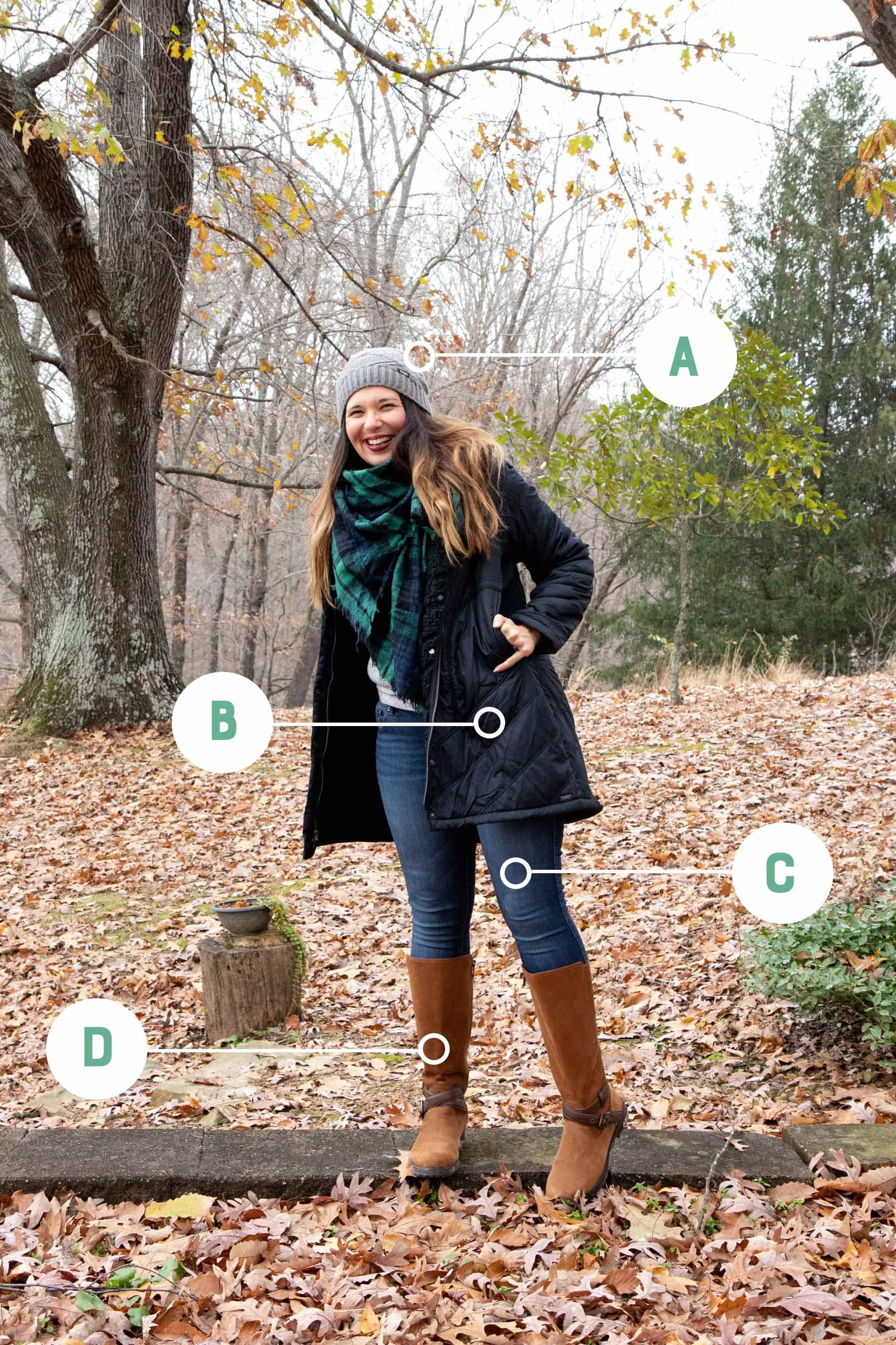 Brunette woman standing outside in the fall and smiling. Clothing items are labeled with letters - hat, coat, jeggings, and boots