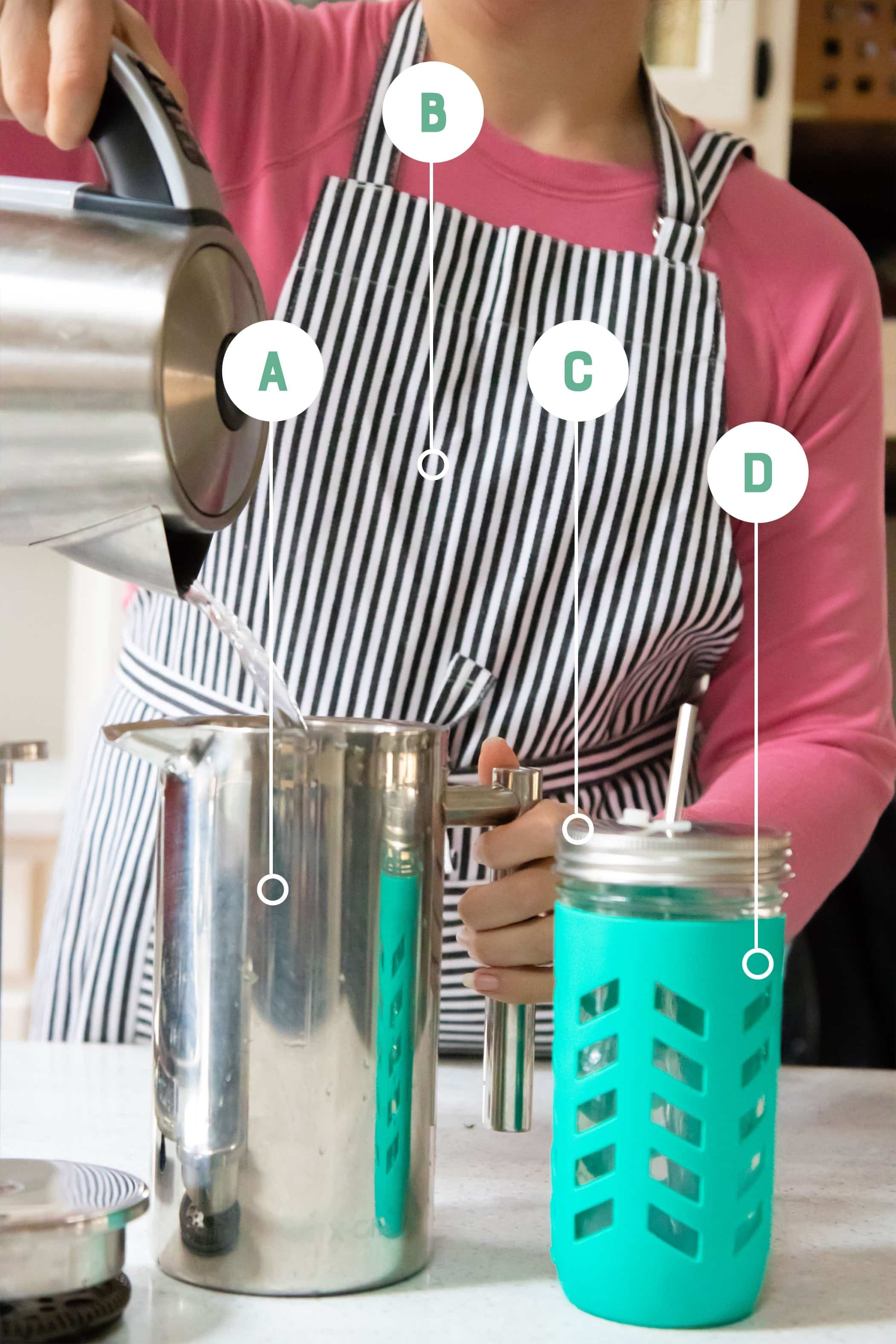Woman pouring water from an electric kettle into a steel French press. Items are labeled with letters.
