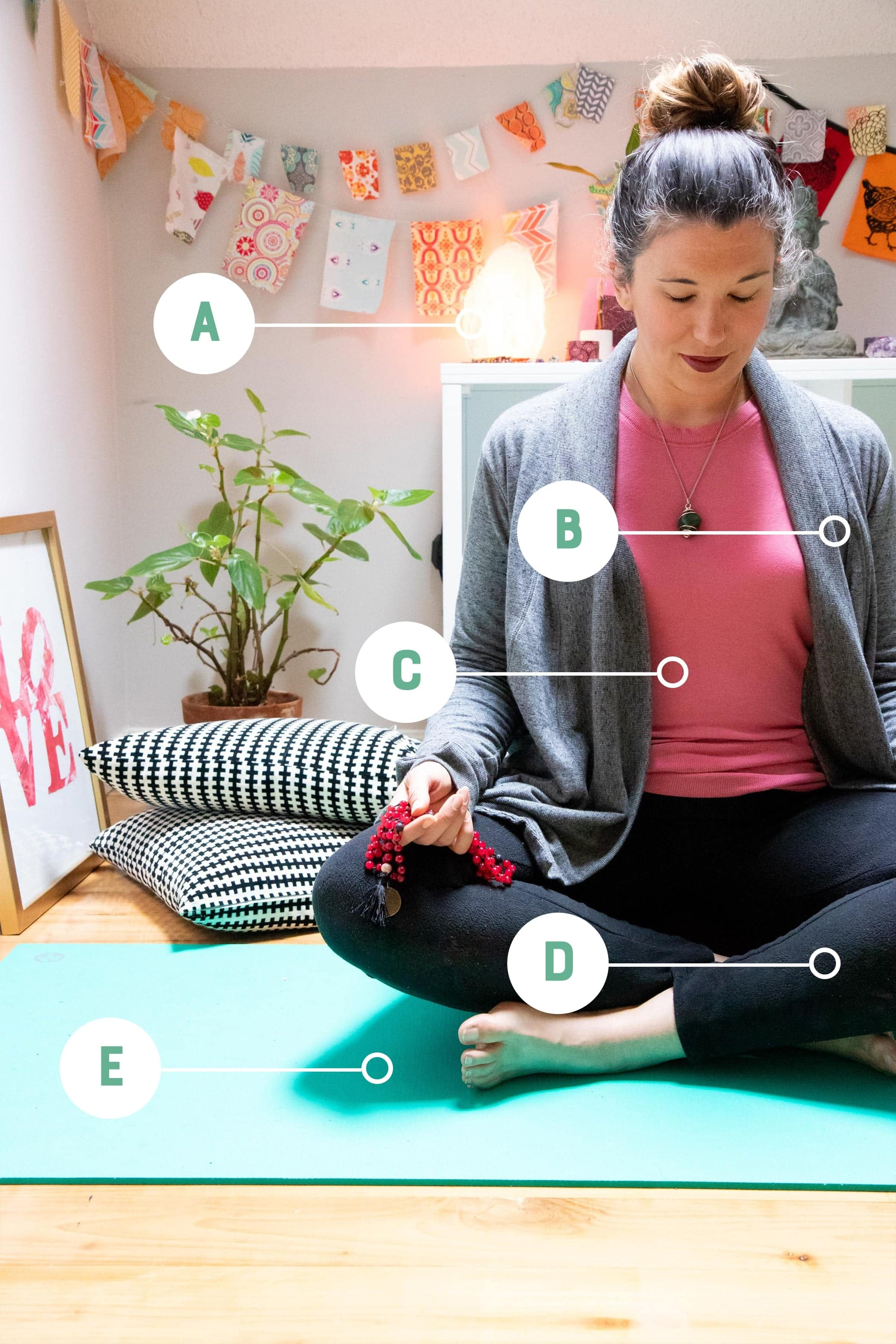 Woman sitting cross-legged on a blue yoga mat. Items are labeled with letters.
